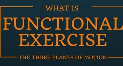 What is functional exercise?